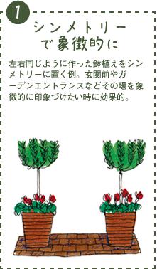 左右同じように作った鉢植えをシンメトリーに置く例。玄関前やガーデンエントランスなどその場を象徴的に印象づけたい時に効果的。