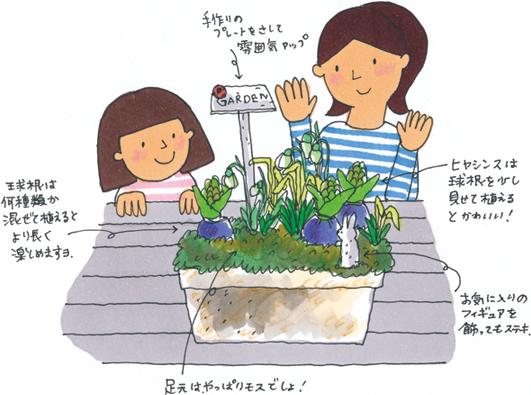 春を感じる寄せ植え