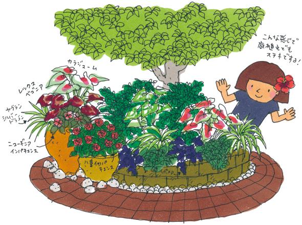 個性的な葉を楽しむトロピカルアレンジ